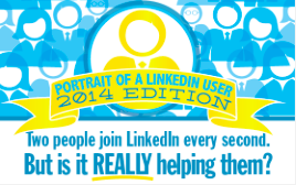 linkedin user survey
